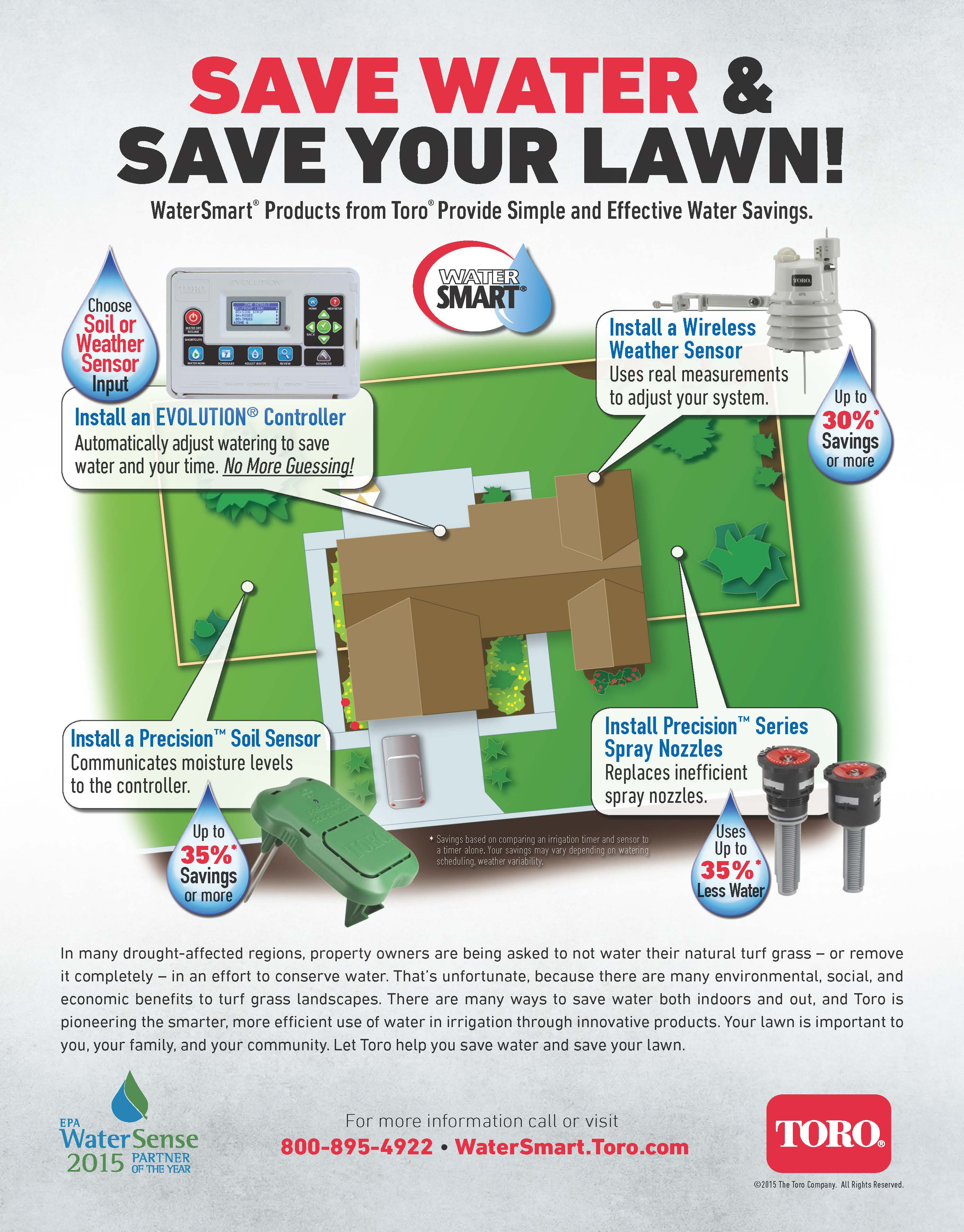 save water and save your lawn
